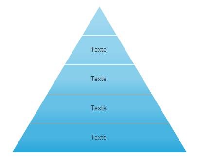 Diagramme Pyramidal Simple