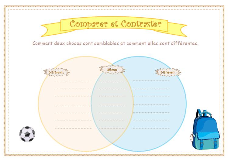 Diagramme de Venn pour comparer et contraster