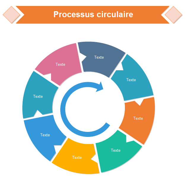 Exemple de chaîne de diagramme de flux de processus