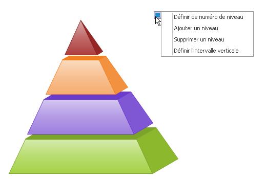 Tracer un diagramme pyramidal