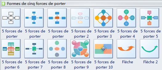 Symboles de cinq forces de porter