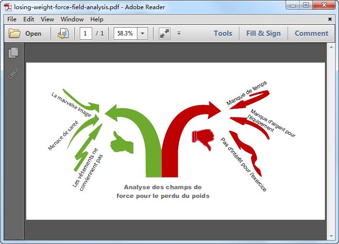 force field analysis diagram template - mod les de l analyse des champs de force en pdf word et