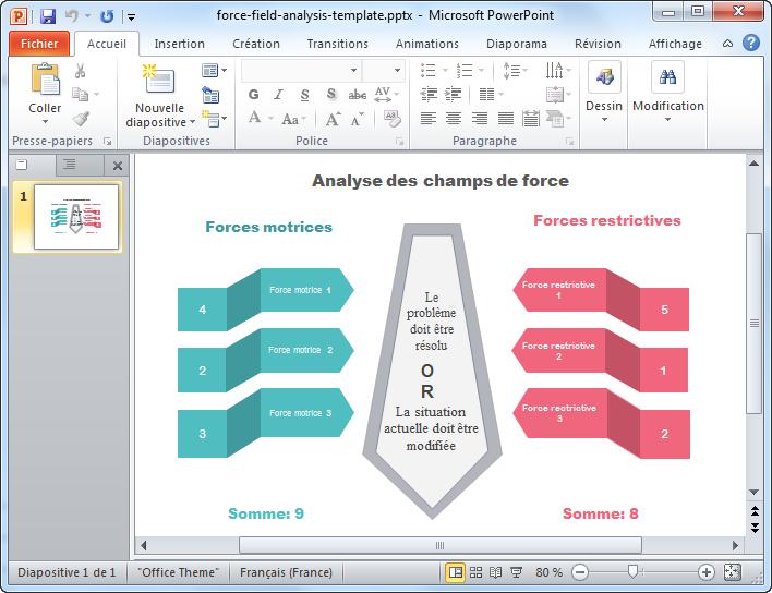 Modèle de l'analyse des champs de force en Powerpoint