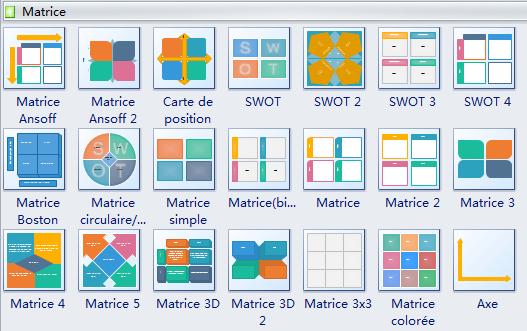 Formes de matrice