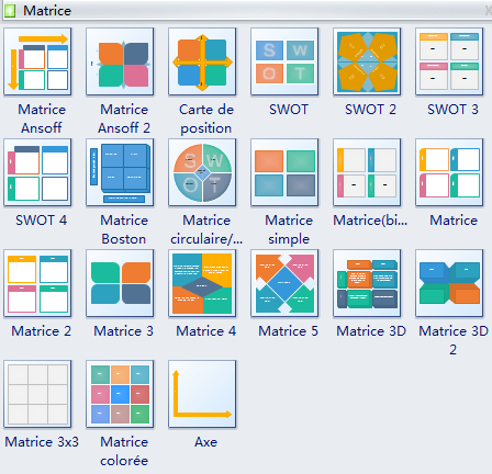 Modèle de matrice