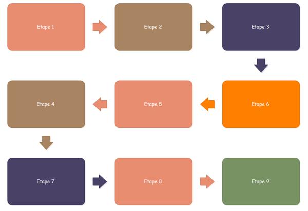 Exemple de processus d'étape 3D