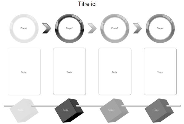 Exemple de processus d'étape