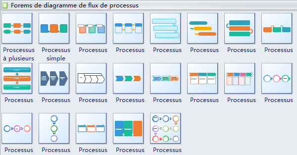 Process Steps Symbols