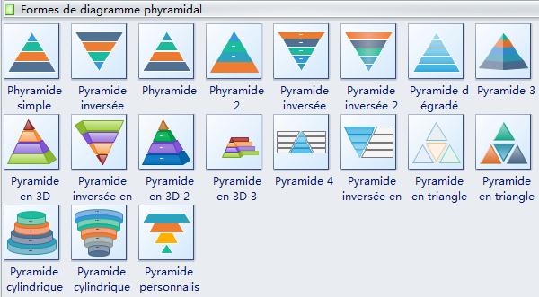 Symboles de diagramme pyramidal