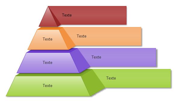 exemple de diagramme pyramidal