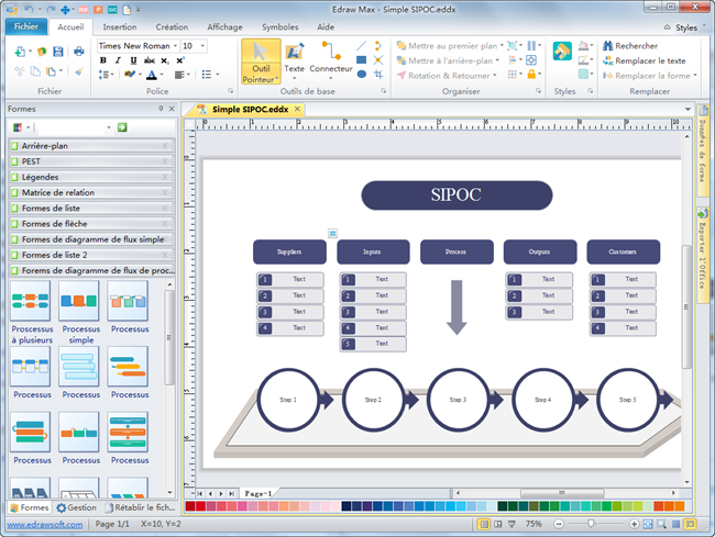 Diagramme SIPOC