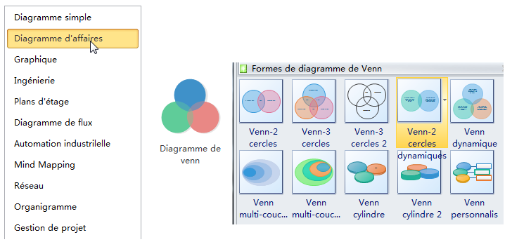 Diagramme de venn exemples de diagramme de venn gratuits modle commencer crer un diagramme de venn ccuart Image collections