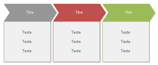 Value Chain - List Style