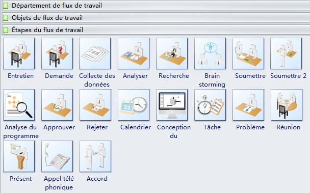 Symboles de diagramme de flux de travail