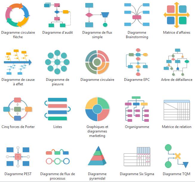 Modèle de diagramme d'affaires