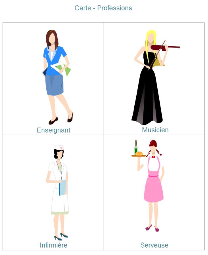Cartes de flash de professions