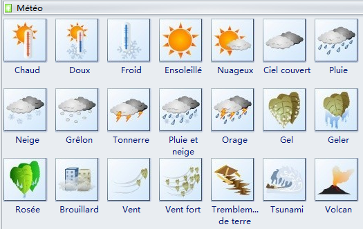 Symboles de météo