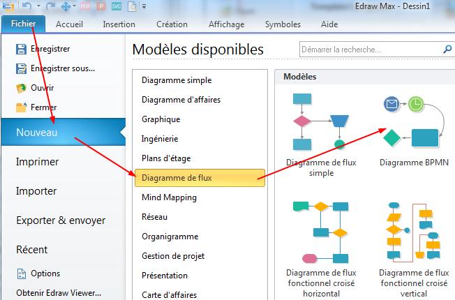 modèle de créer un diagramme BPMN