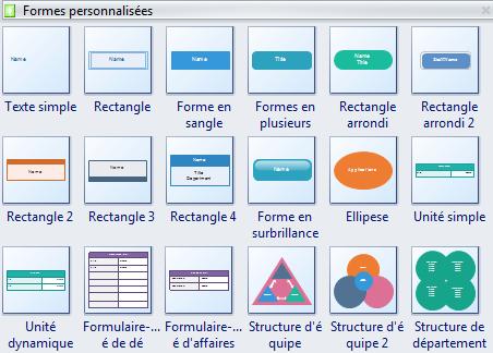 Formes d'organigramme