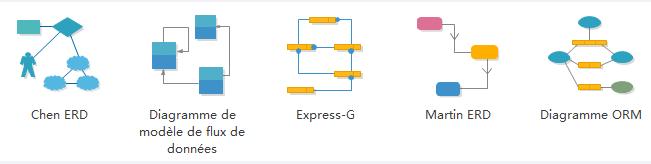 diagrammes de modèle de base de données