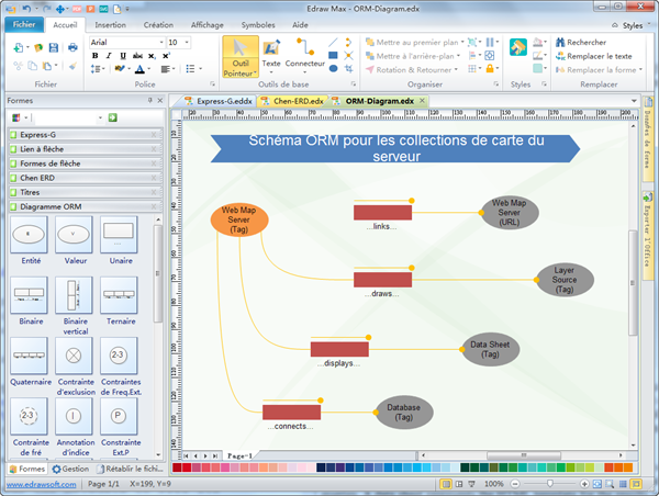 Logiciel de diagramme ORM