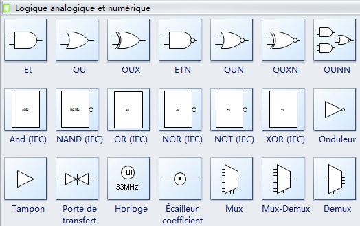 Diagramme de circuit et logique for Les fonctions logiques