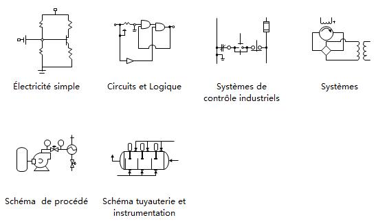 Exemples de schéma d'ingénierie