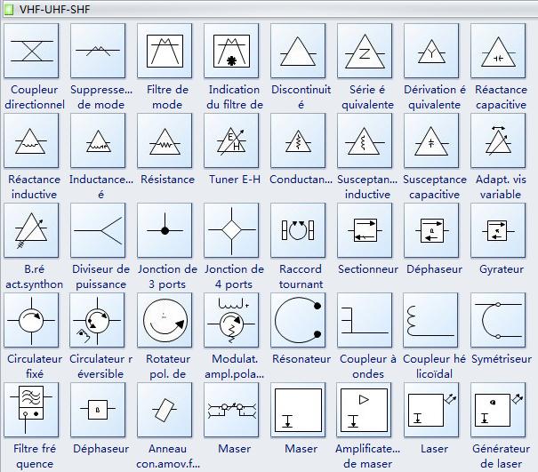Symboles de schéma du système