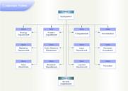Exemples d'organigramme d'entreprise