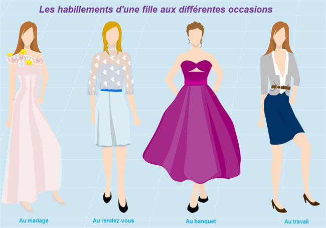 Les robes de différentes occasions