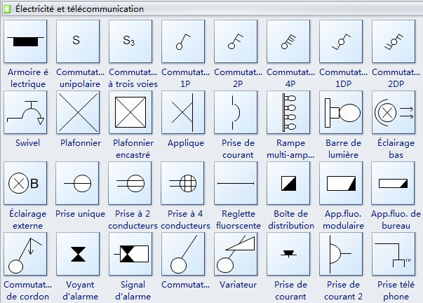 Electrical riser for house electrical wiring diagram free download - Armoire electrique maison ...