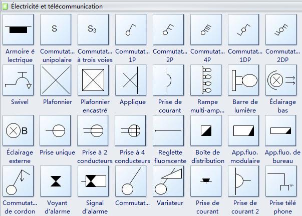 Symboles d'électricité et de télécommunication