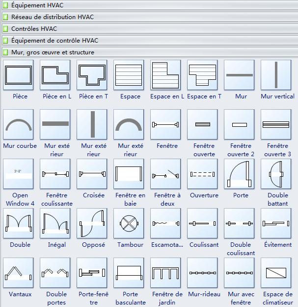 Symboles de plan CVC