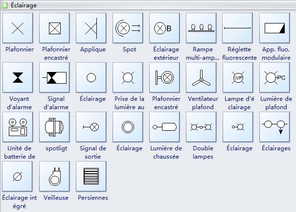 Symboles de plan de plafond réfléchi et d'éclairage - éclairage