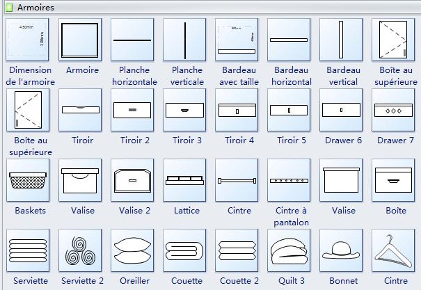 Symboles de plan de garde-robe