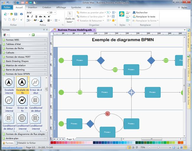 logiciel de mod233lisation de processus diagramme bpmn
