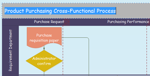 product purchasing cross