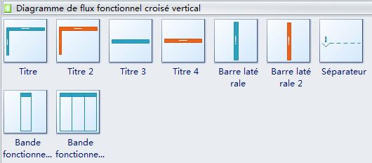 Symboles de diagramme de flux fonctionnel croisé