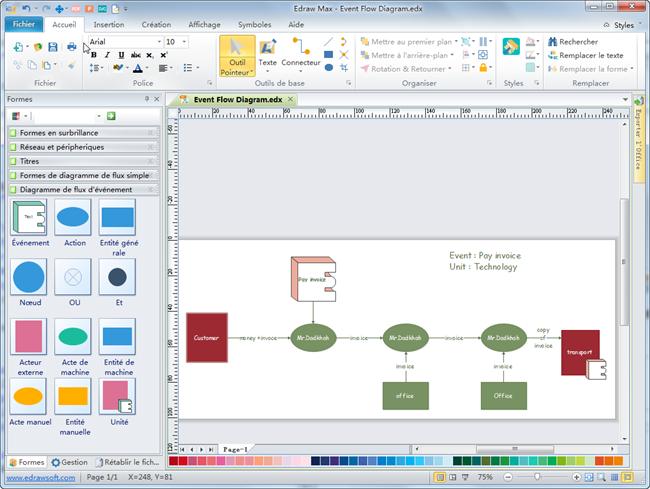 Logiciel de diagramme de flux d'événements Edraw