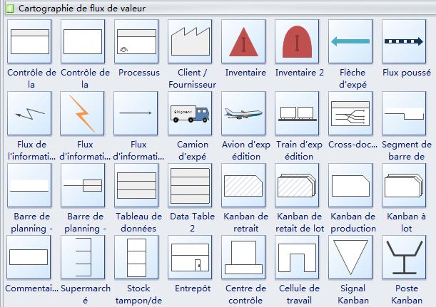 value stream mapping symbols pdf