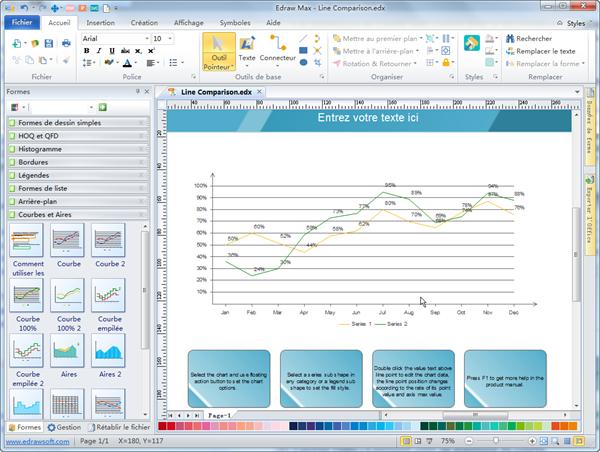 Logicile de graphique en courbe