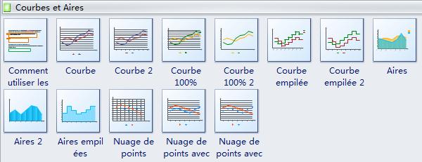 Symboles de Graphique en courbes