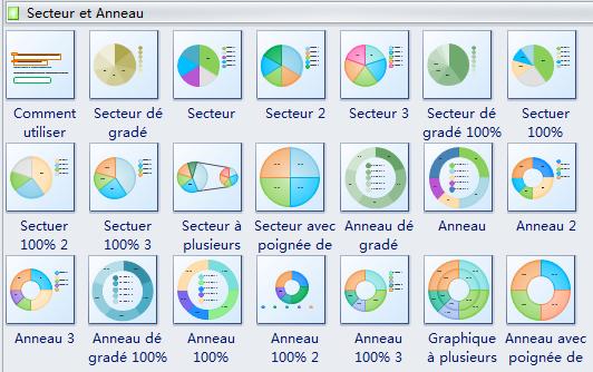 symboles de graphique en secteur