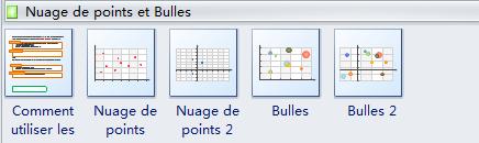Symboles de graphique à nuage de points