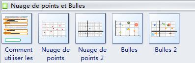 Symboles de graphique à bulles