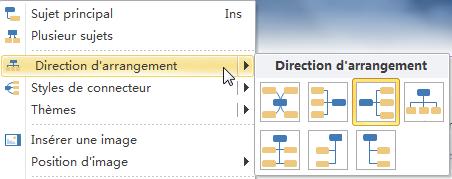 modifier le style de mise en page de diagramme en arbre