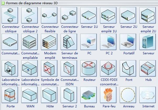 Symboles de diagramme de réseau 3D