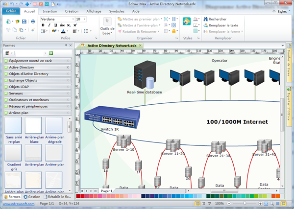 Diagramme d'Active Directory Visio