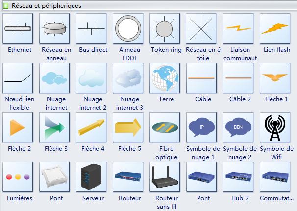 Symboles de diagramme de réseau simple