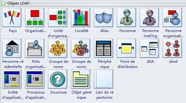LDAP Symbols